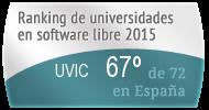 La UVIC en el Ranking de universidades en software libre. PortalProgramas.com