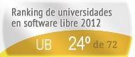 La UB en el Ranking de universidades en software libre. PortalProgramas.com
