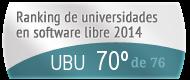 La UBU en el Ranking de universidades en software libre. PortalProgramas.com