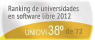 La UNIOVI en el Ranking de universidades en software libre. PortalProgramas.com