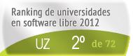 La UZ en el Ranking de universidades en software libre. PortalProgramas.com