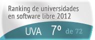 La UVA en el Ranking de universidades en software libre. PortalProgramas.com