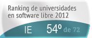 La IE en el Ranking de universidades en software libre. PortalProgramas.com
