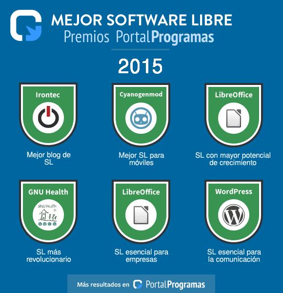 Premios PortalProgramas Software Libre 2015