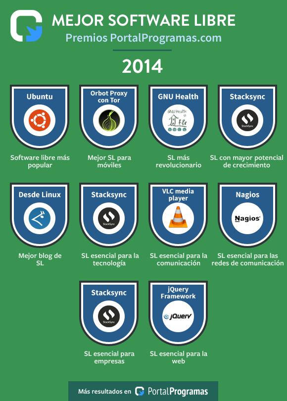 El mejor software libre de 2014