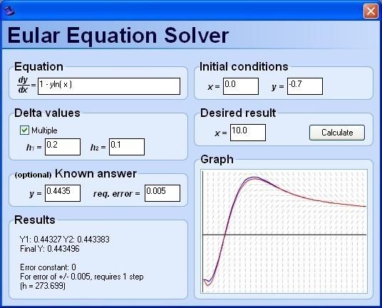 Euler's method with casio scientific calculator fx-991es.