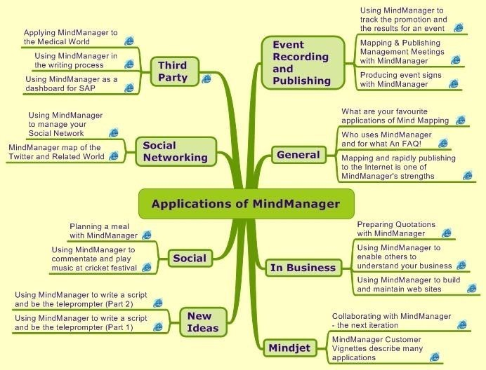 image 1 of mindmanager - Mindjet Download Free