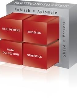 IBM SPSS Statistics - Free Download