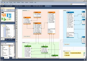 MySQL for Windows (32 bits) - Free Download