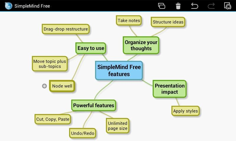 simplemind free