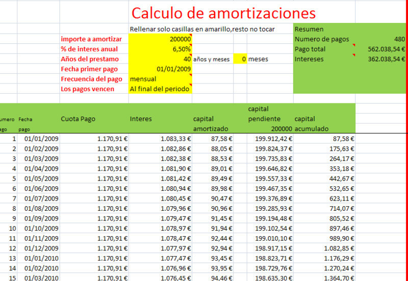 Calculadora hipotecas en excel descargar gratis for Calculo intereses hipoteca clausula suelo
