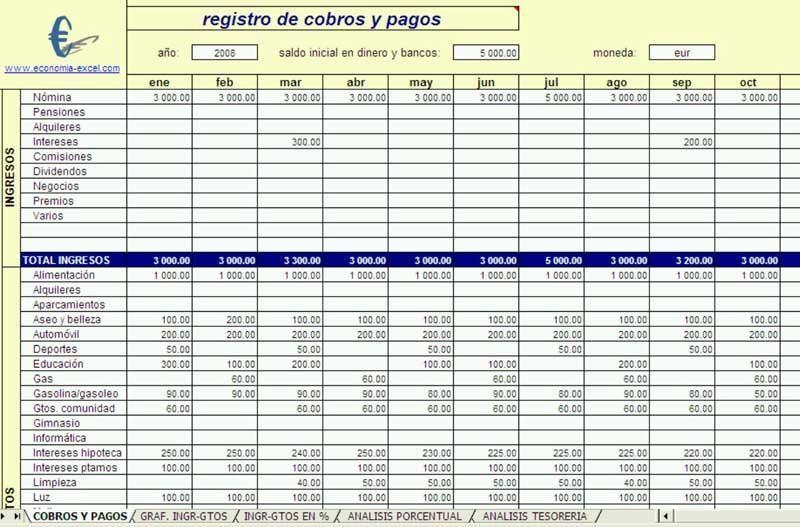 Plantillas excel contabilidad domestica gratis / Overnight Shipping