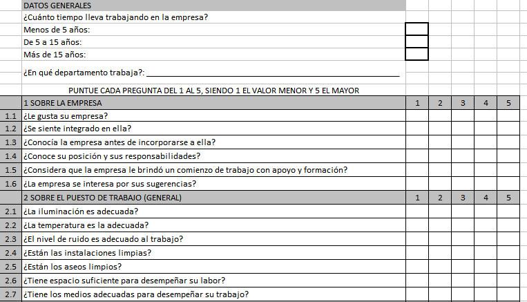 encuestas de empresa:
