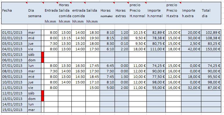 Horas quincenales trabajadas en Excel - Opiniones, precios y demo