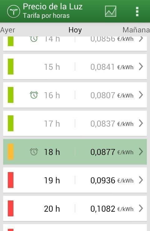 Precio de la luz para android descargar gratis - Precio hora jardinero ...