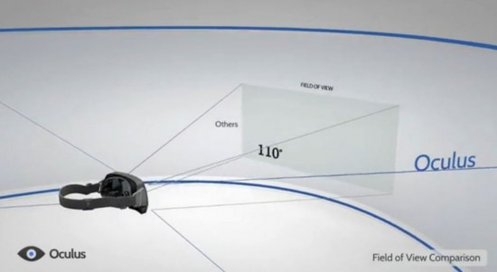 Pruebas de Oculus Rift