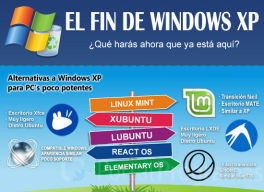 El fin de Windows XP - Infografía en milbits