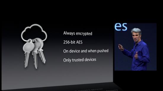 Presentación de iCloud KeyChain