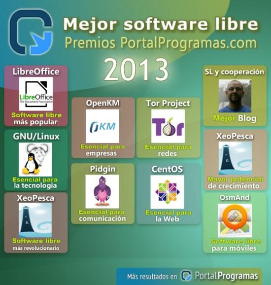 Premios PortalProgramas Software Libre 2013