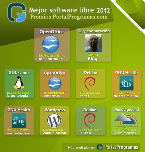 El mejor software libre de 2012