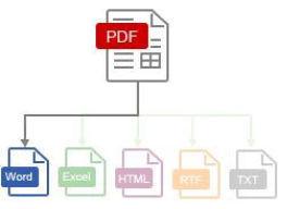 Cómo pasar de PDF a WORD en milbits