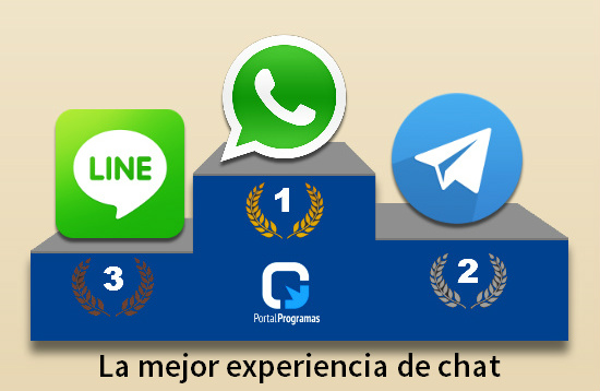 La mejor experiencia de chat en WhatsApp, Telegram y LINE