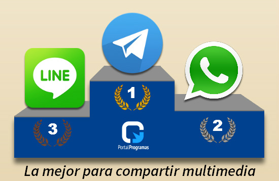 Compartir archivos multimedia con WhatsApp, Telegram y LINE
