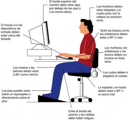Cuál es la postura correcta frente al ordenador