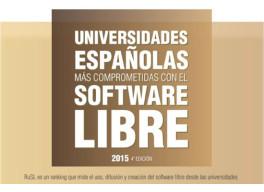 Las universidades españolas que más apoyan el Software Libre en 2015 en milbits