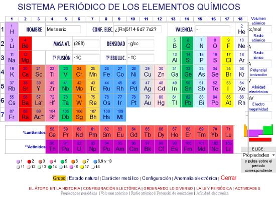 Qu es la tabla peri dica de los elementos y para que file tabla peri aplicaciones para la vuelta al cole urtaz Gallery