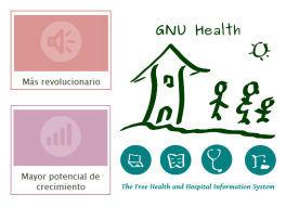 GNU Health, software libre con futuro: Entrevista a Luis Falcón en milbits