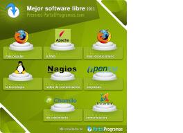 Las tecnologías libres más influyentes del 2011 en milbits