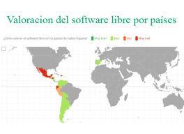 Ranking IVSL (Indice de Valoración del Software Libre) por países 2014 en milbits