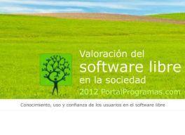 Valoración del software libre en la sociedad 2012 en milbits