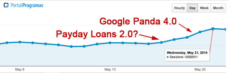 portalprogramas panda recovery