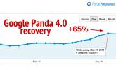 ¿Cómo aumentamos un 65% de tráfico tras Panda 4.0? en milbits