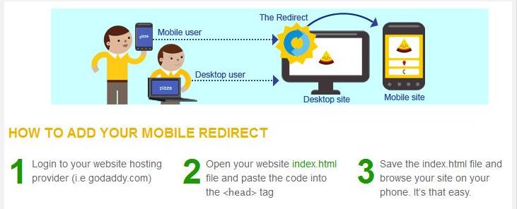 google gomo la web en el movil | milbits